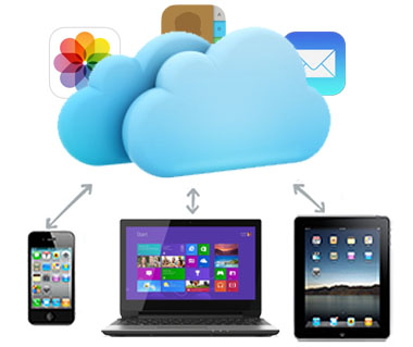 content transfer via iCloud drive