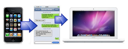 transferring iPhone sms messages to Mac