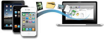 file transfer between iPhone and Mac