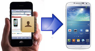 easy way to transfer iphone contacts list to android